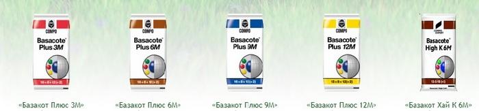 Удобрения фирмы Compo - Basacote